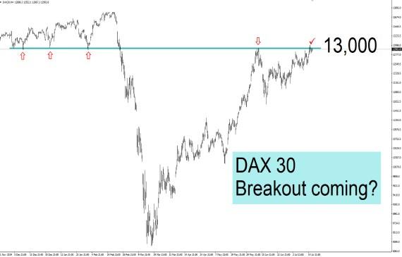 Saham Jerman turun hari ketiga, indeks DAX 30 tergelincir 0,23 persen | cryptonews.id | LINE TODAY
